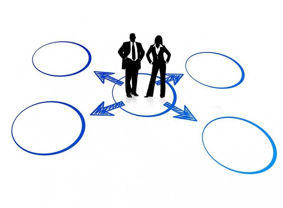 Strategisches-Management-Treffen-Sie-die-richtigen-Entscheidungen-5-Fragen-von-McKinsey