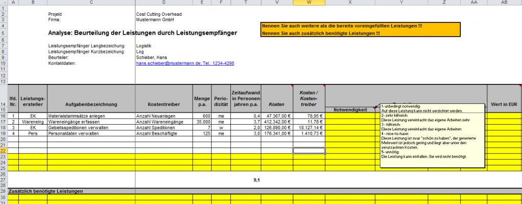 Kostenmanagement Beurteilung der Leistung durch den Leistungsempfänger